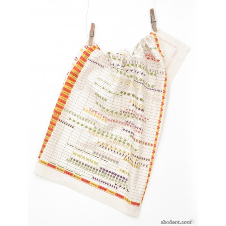 Wild Food Guide Tea Towel